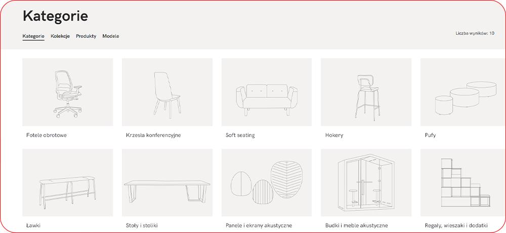 Przejrzysty podział produktów na kategorie
