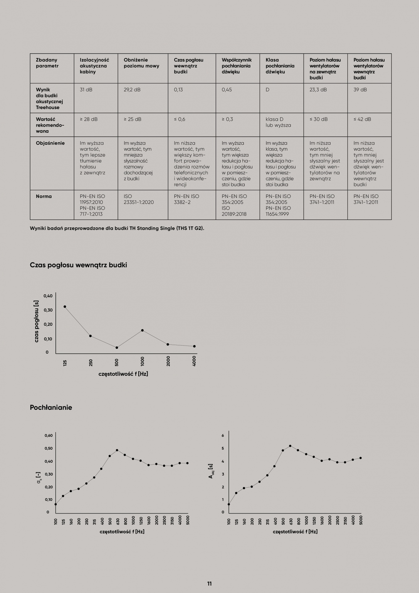 broszura-akustyczna-th-pl-11.jpg
