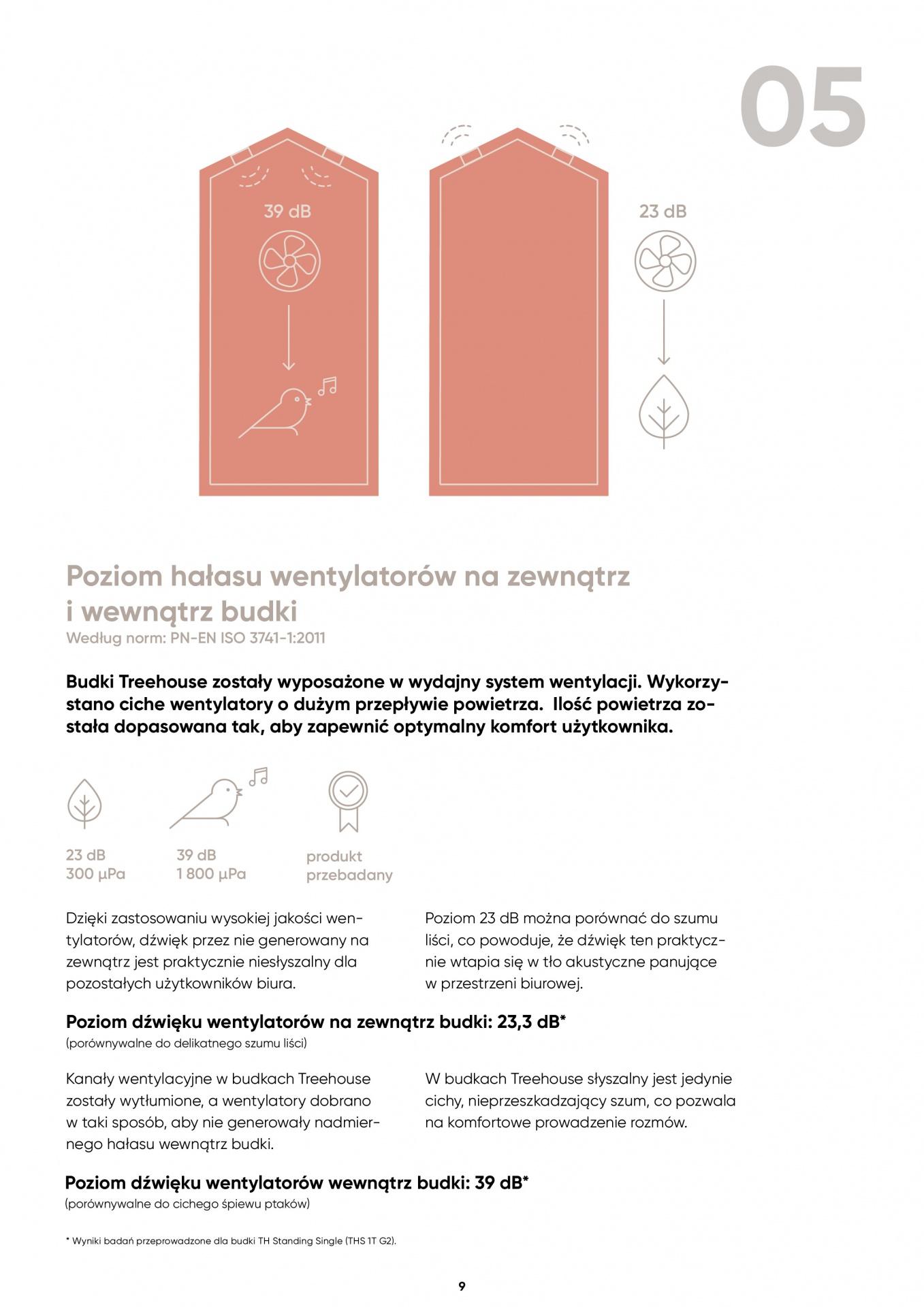 broszura-akustyczna-th-pl-9.jpg
