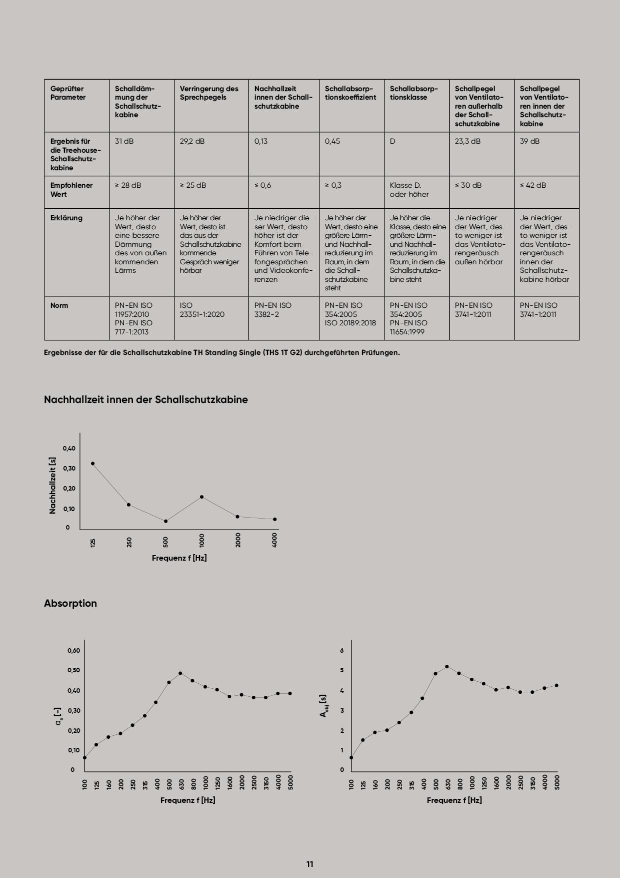 broszura-akustyczna-th-de-11.jpg