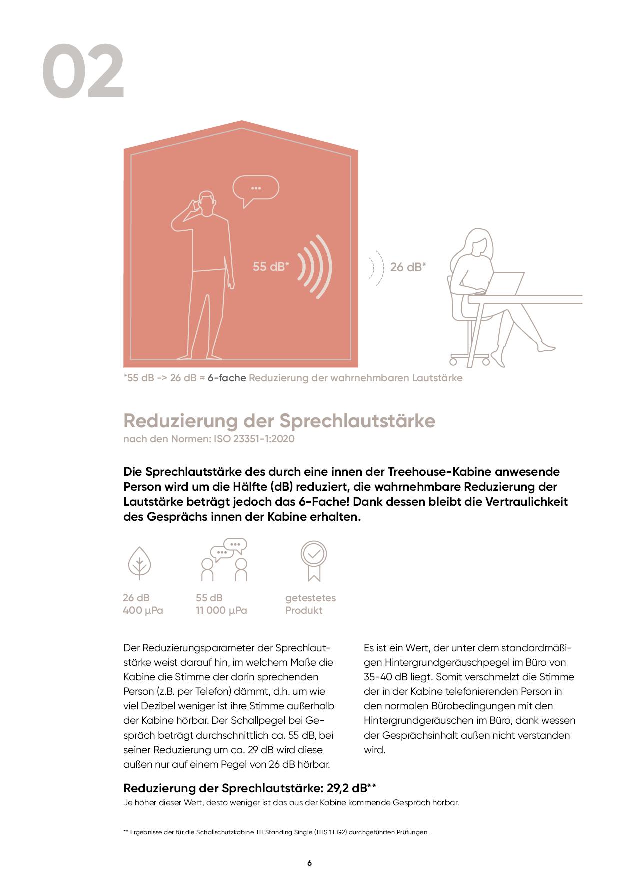 broszura-akustyczna-th-de-6.jpg