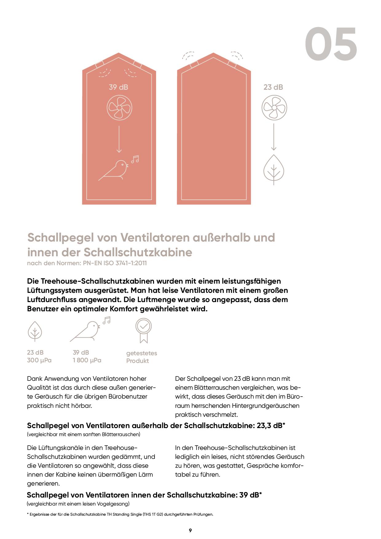 broszura-akustyczna-th-de-9.jpg